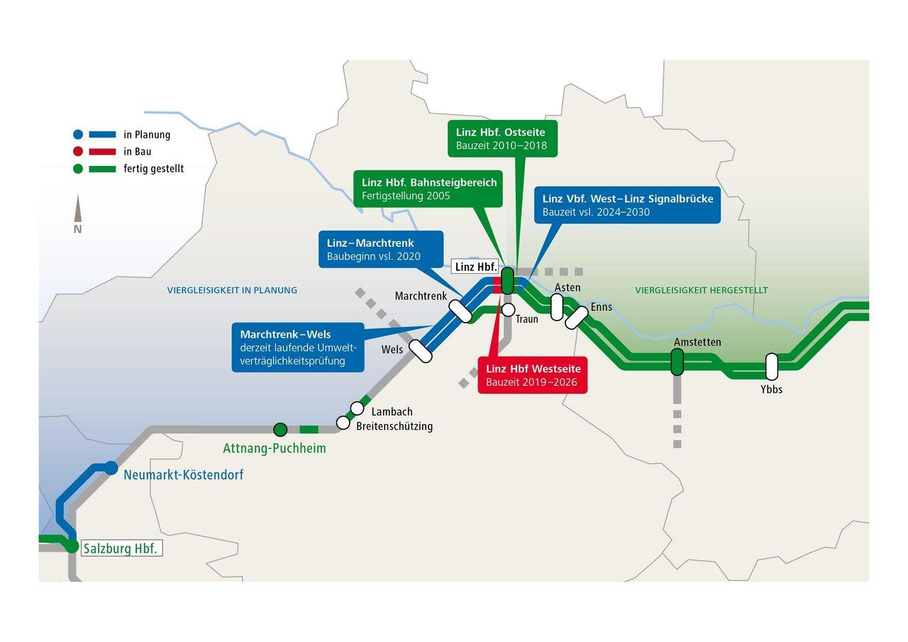 Grafik Ausbau ÖBB Weststrecke